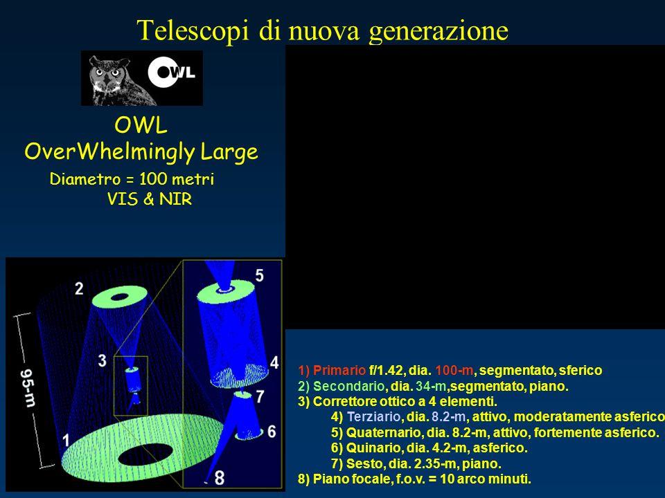 Telescopi di nuova generazione
