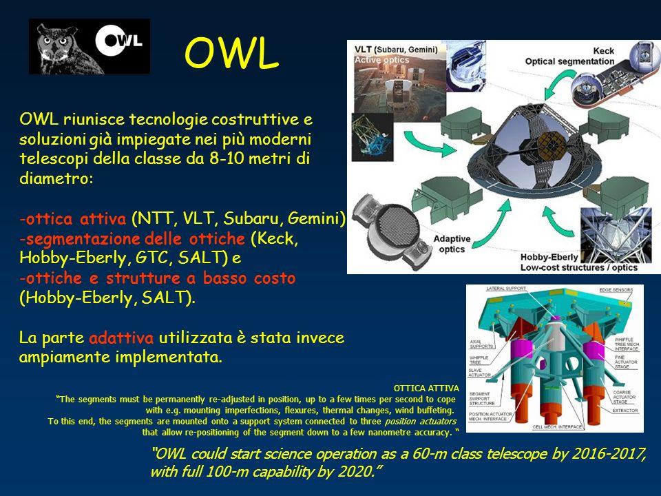 OWL OWL riunisce tecnologie costruttive e soluzioni già impiegate nei più moderni telescopi della classe da 8-10 metri di diametro: