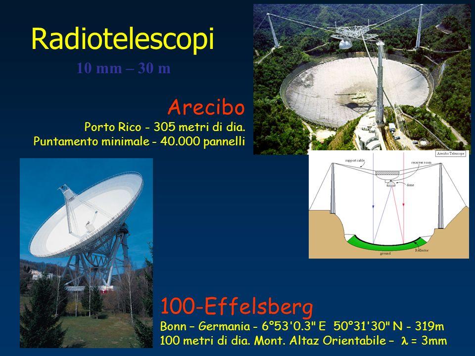Radiotelescopi Arecibo 100-Effelsberg 10 mm – 30 m