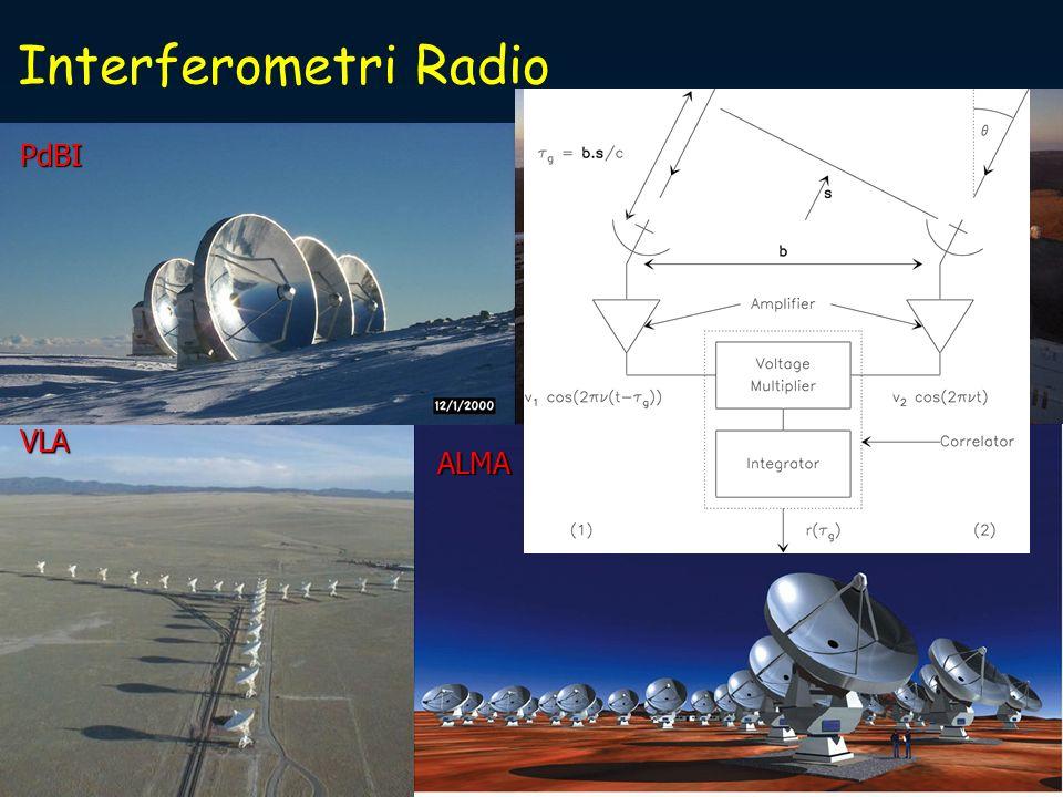Interferometri Radio VLTI PdBI VLA ALMA