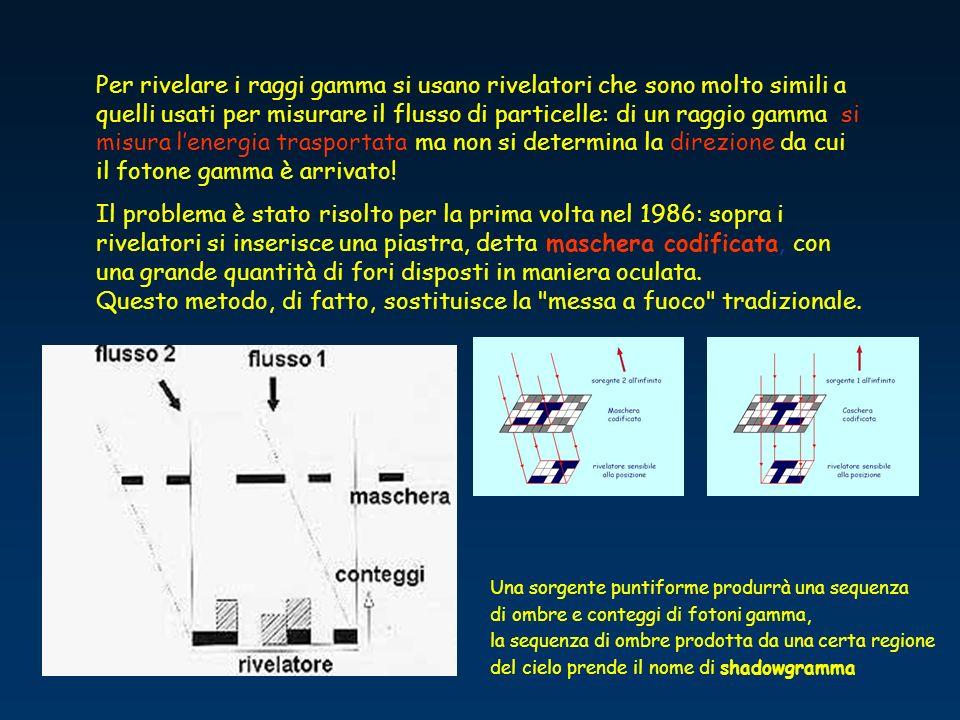 Per rivelare i raggi gamma si usano rivelatori che sono molto simili a quelli usati per misurare il flusso di particelle: di un raggio gamma si misura l'energia trasportata ma non si determina la direzione da cui il fotone gamma è arrivato!