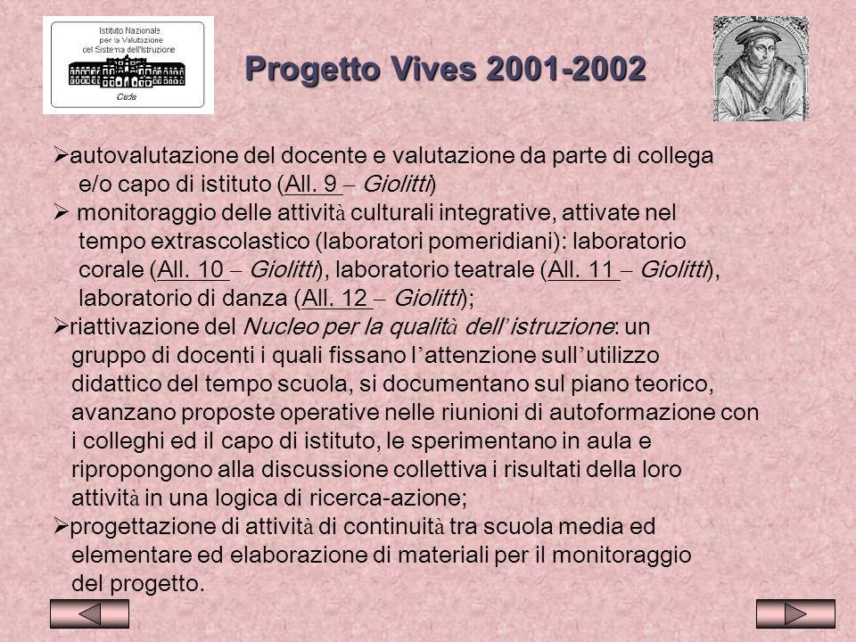 Progetto Vives 2001-2002 autovalutazione del docente e valutazione da parte di collega. e/o capo di istituto (All. 9 – Giolitti)