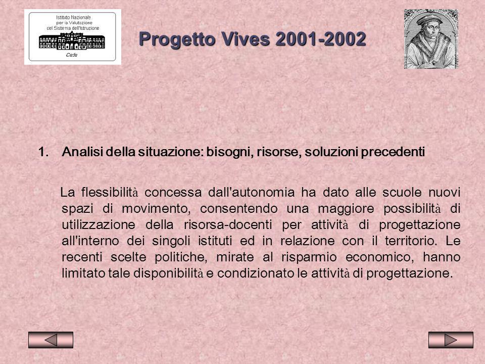 Progetto Vives 2001-2002 Analisi della situazione: bisogni, risorse, soluzioni precedenti.