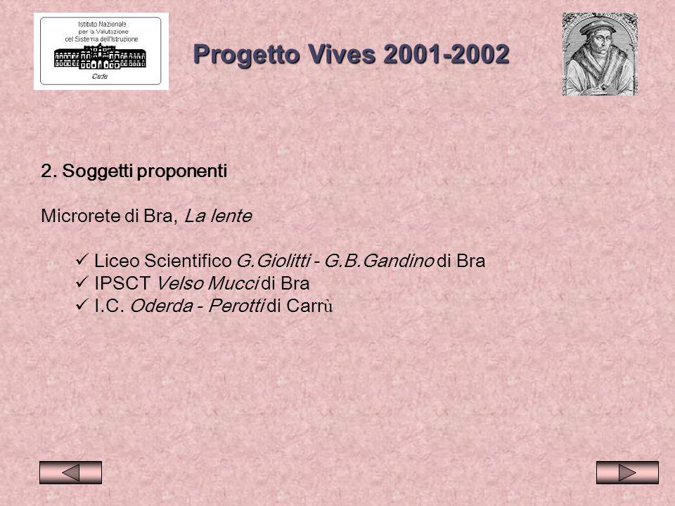 Progetto Vives 2001-2002 2. Soggetti proponenti