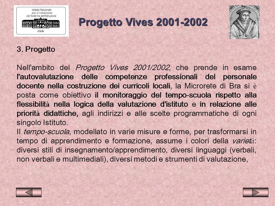 Progetto Vives 2001-2002 3. Progetto