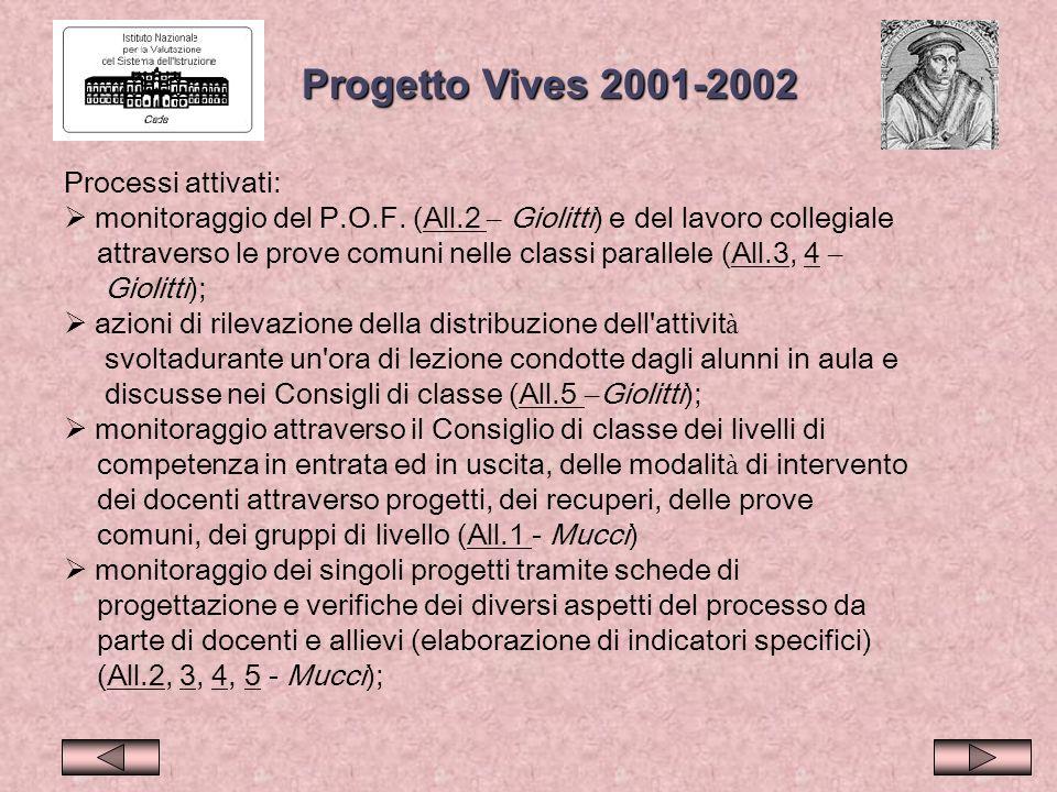 Progetto Vives 2001-2002 Processi attivati:
