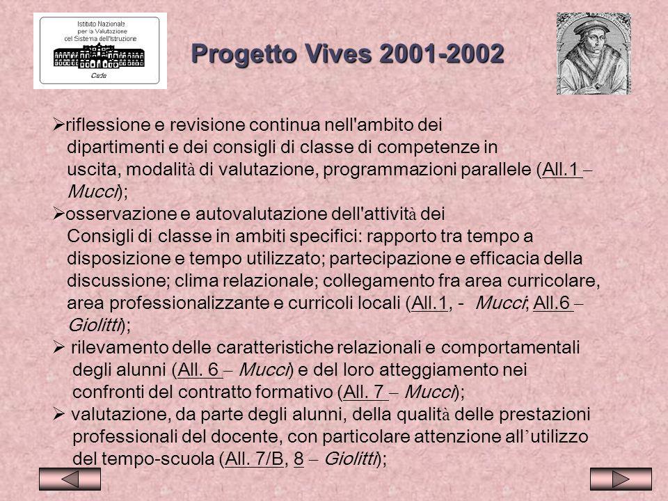 Progetto Vives 2001-2002 riflessione e revisione continua nell ambito dei. dipartimenti e dei consigli di classe di competenze in.
