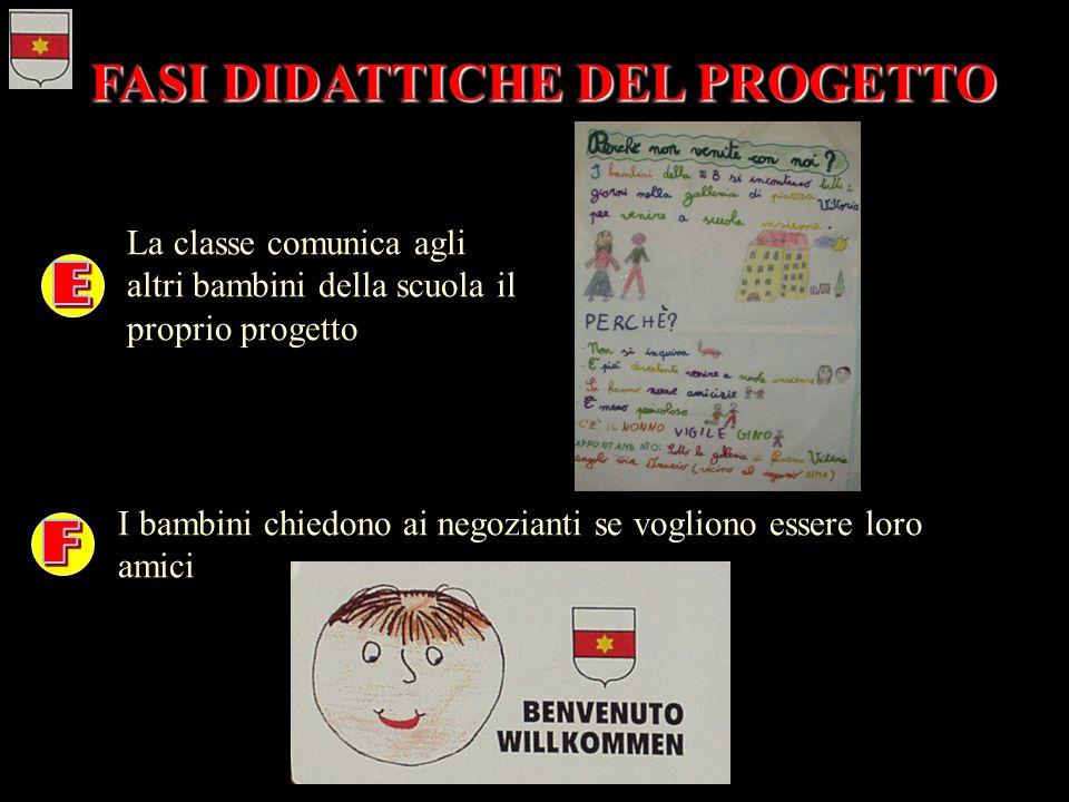 FASI DIDATTICHE DEL PROGETTO