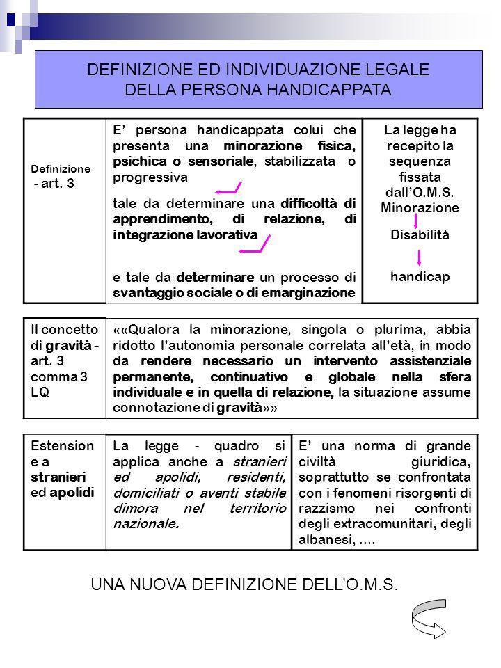 DEFINIZIONE ED INDIVIDUAZIONE LEGALE DELLA PERSONA HANDICAPPATA