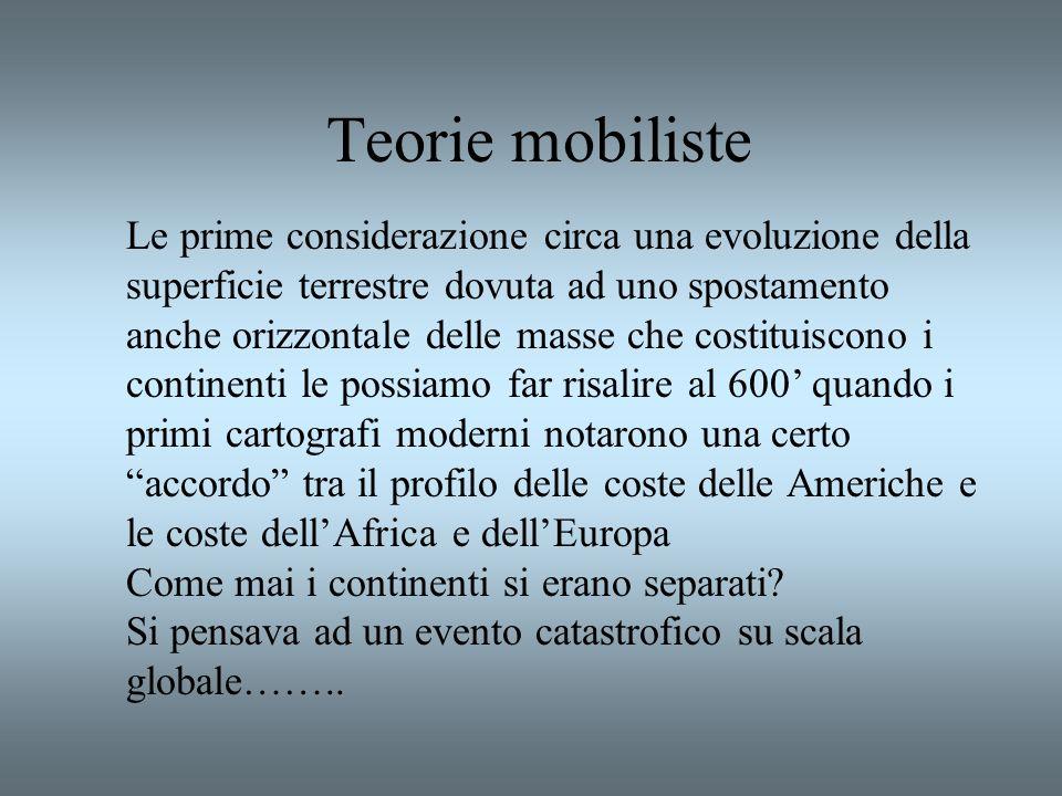 Teorie mobiliste
