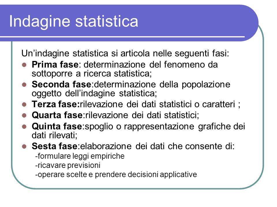 Indagine statistica Un'indagine statistica si articola nelle seguenti fasi: