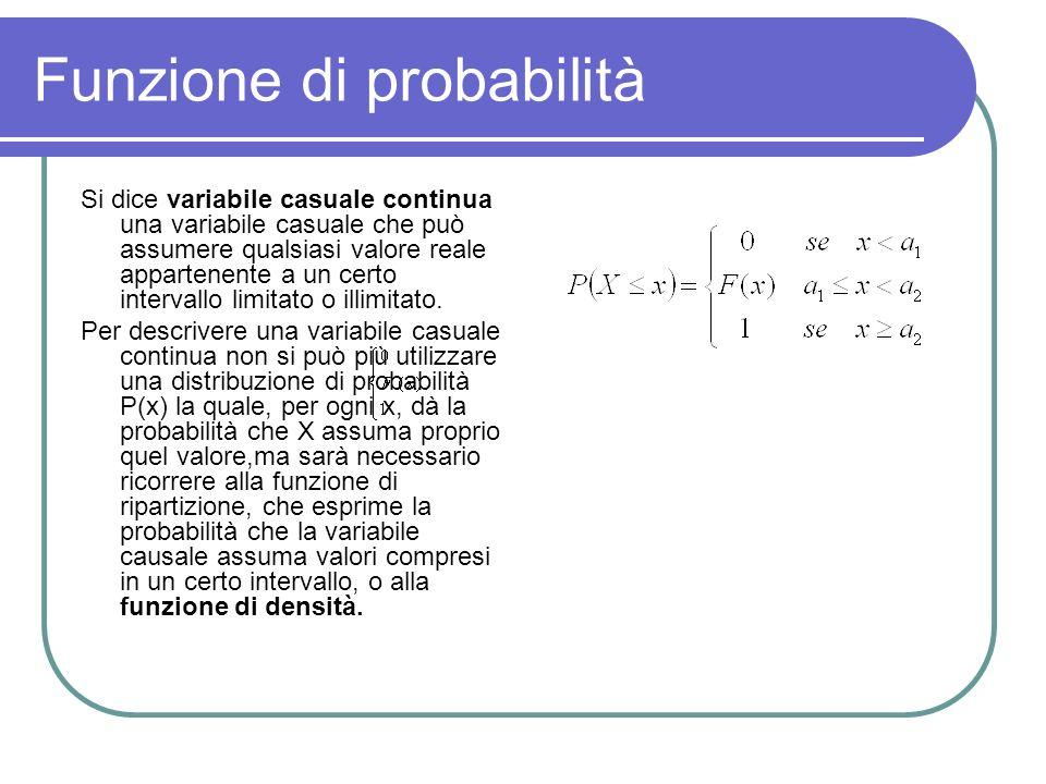 Funzione di probabilità
