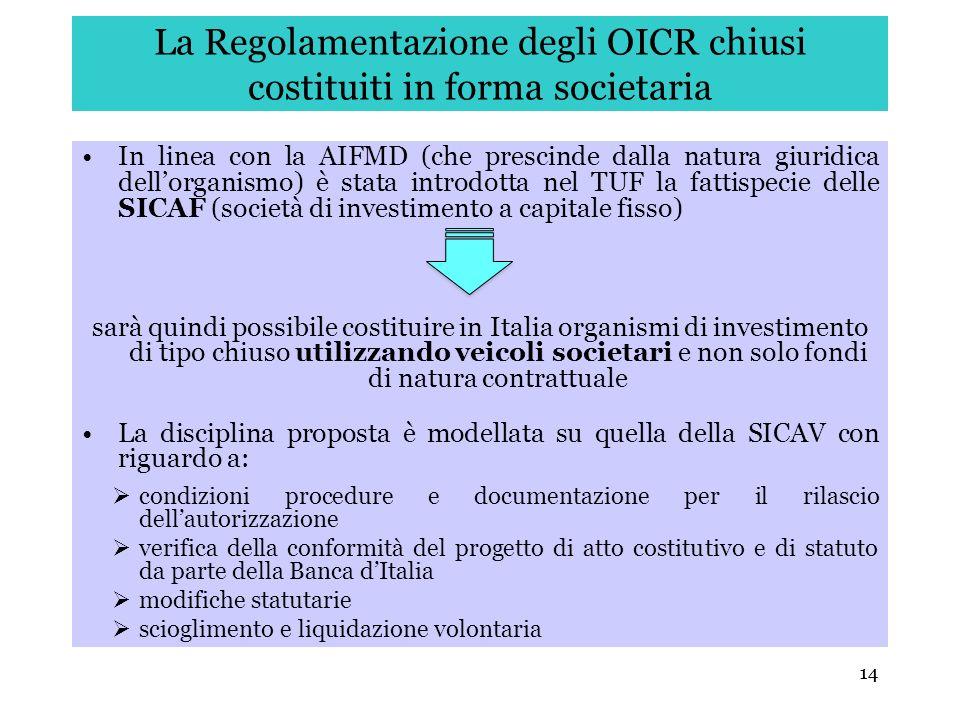 La Regolamentazione degli OICR chiusi costituiti in forma societaria