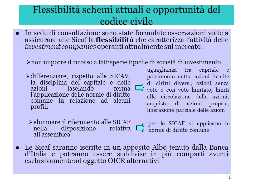 Flessibilità schemi attuali e opportunità del codice civile