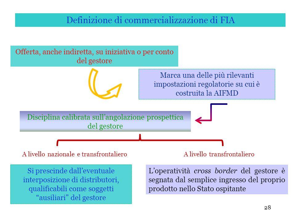 Definizione di commercializzazione di FIA