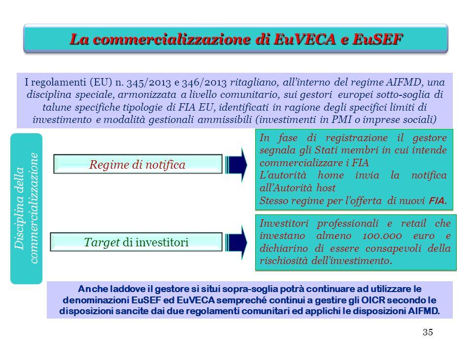 La commercializzazione di EuVECA e EuSEF