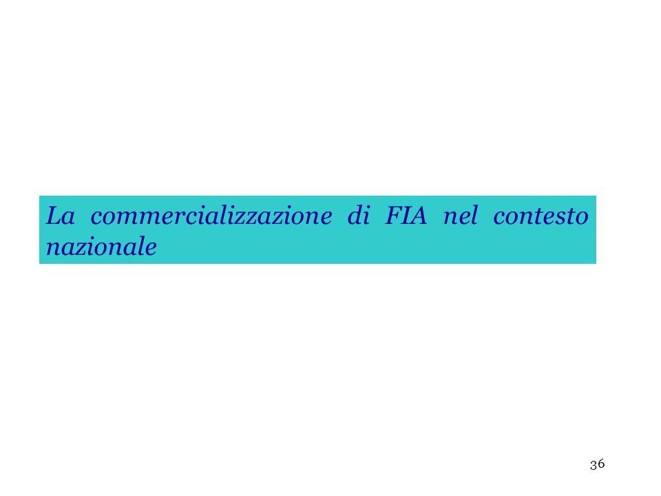La commercializzazione di FIA nel contesto nazionale