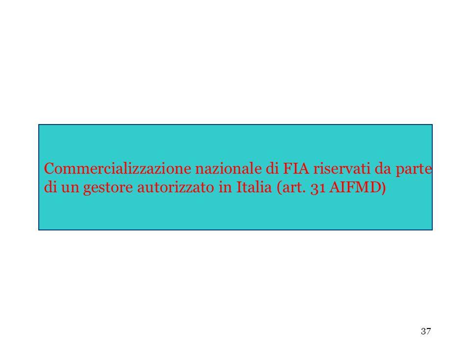 Commercializzazione nazionale di FIA riservati da parte di un gestore autorizzato in Italia (art.