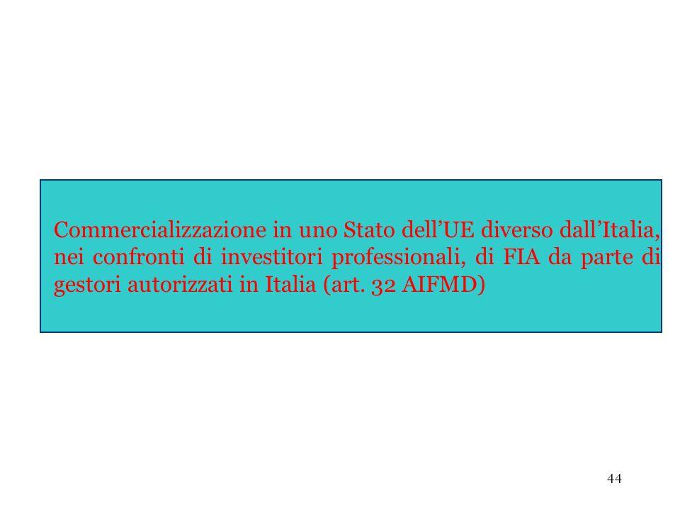 Commercializzazione in uno Stato dell'UE diverso dall'Italia, nei confronti di investitori professionali, di FIA da parte di gestori autorizzati in Italia (art.