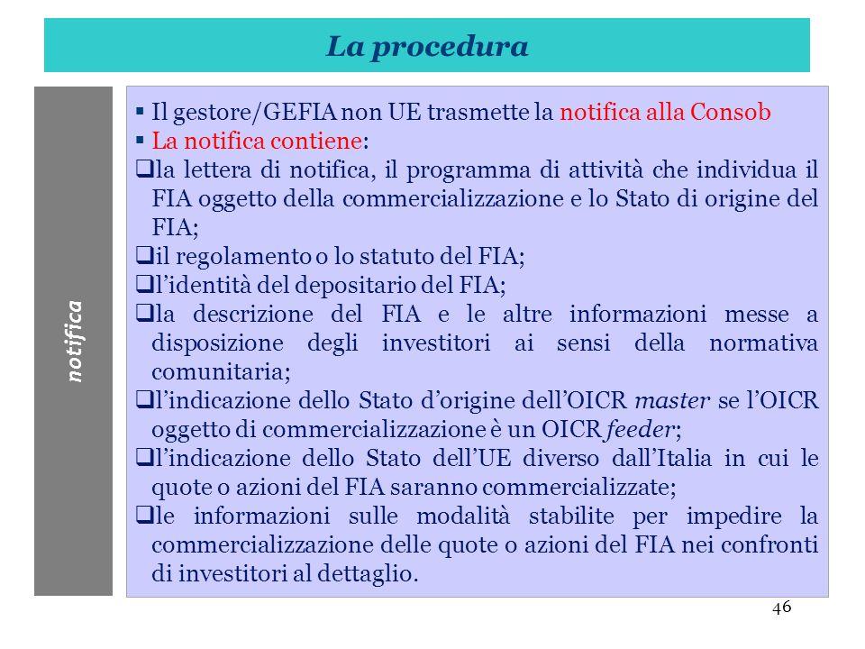 La procedura Il gestore/GEFIA non UE trasmette la notifica alla Consob