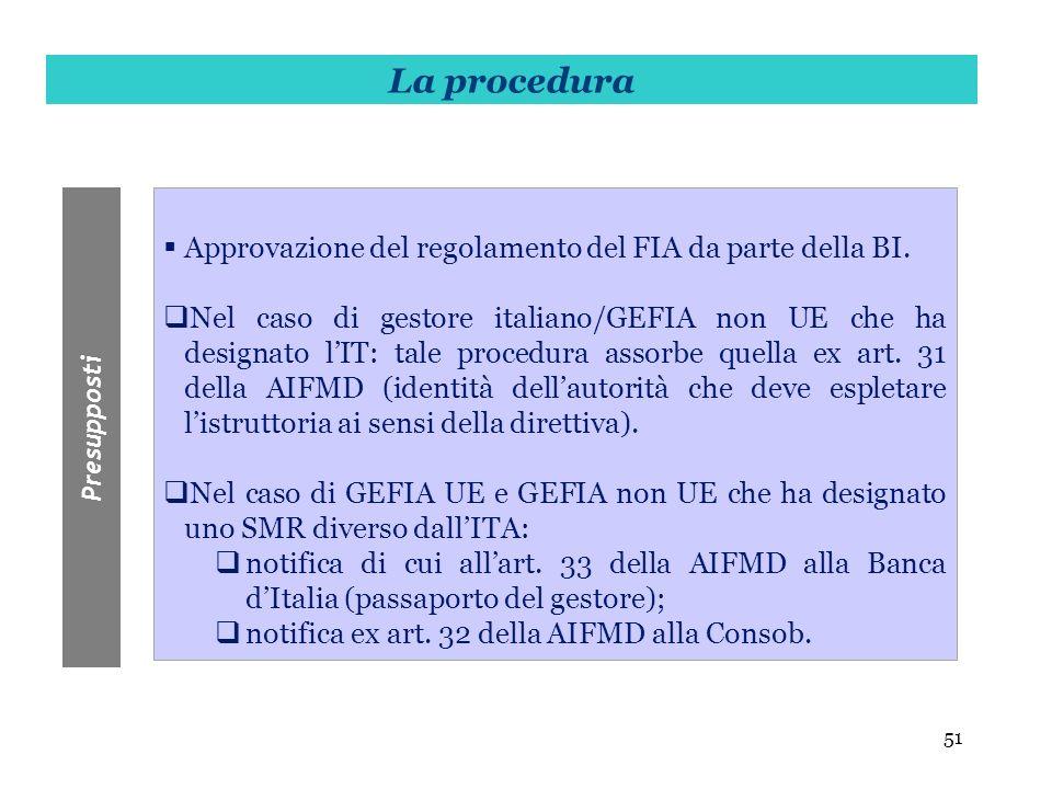 La procedura Approvazione del regolamento del FIA da parte della BI.