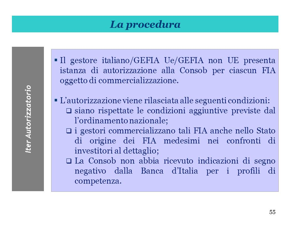 La procedura Iter Autorizzatorio.