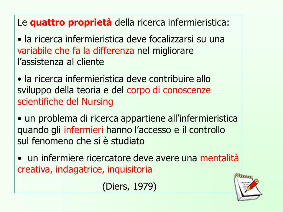 Le quattro proprietà della ricerca infermieristica: