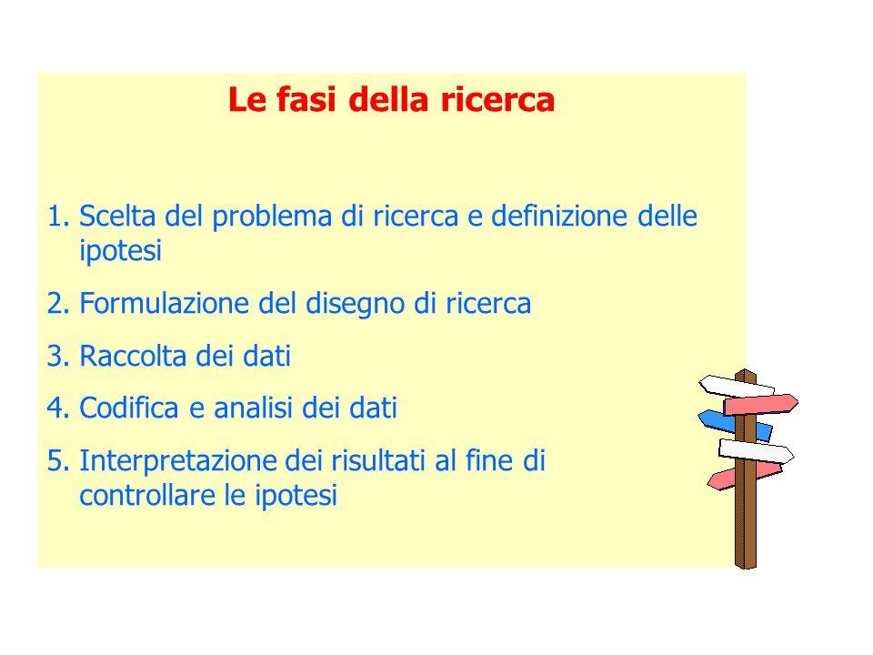Le fasi della ricerca Scelta del problema di ricerca e definizione delle ipotesi. Formulazione del disegno di ricerca.