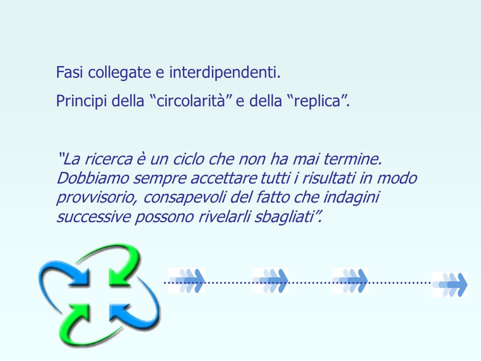 Fasi collegate e interdipendenti.