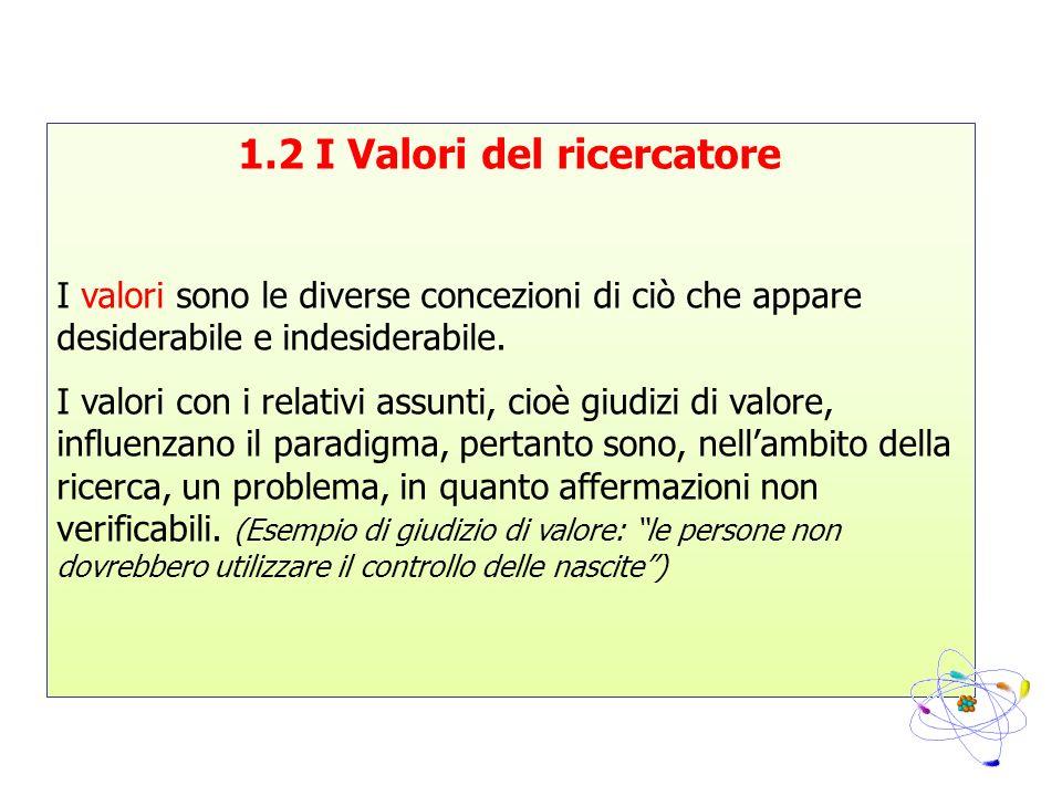 1.2 I Valori del ricercatore