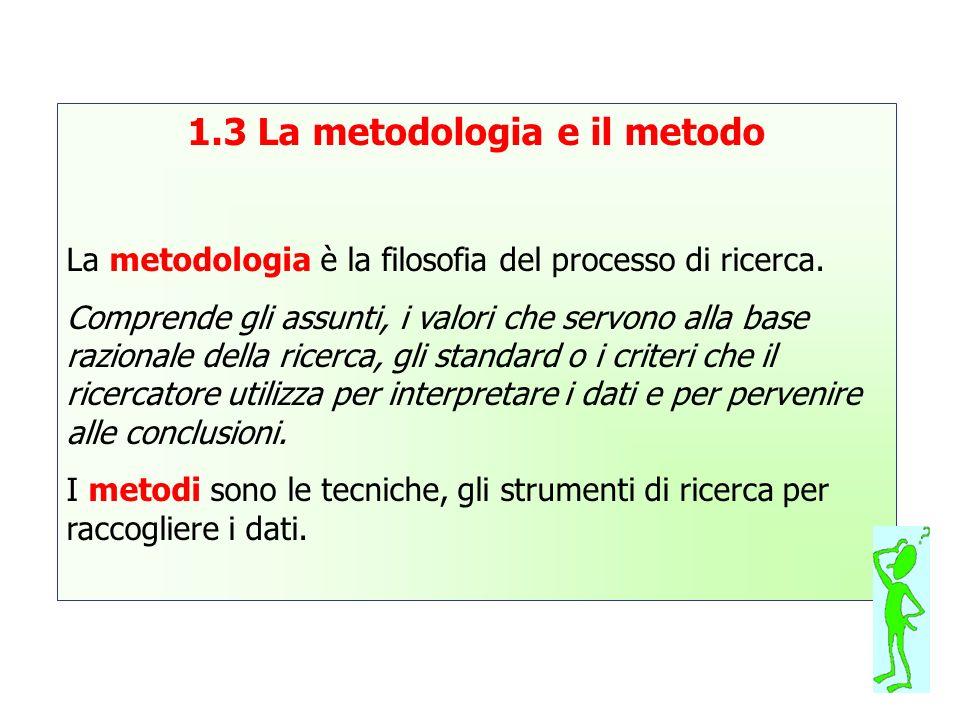 1.3 La metodologia e il metodo