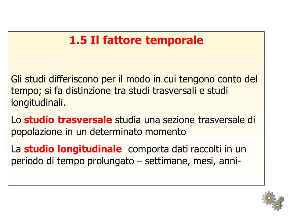 1.5 Il fattore temporale