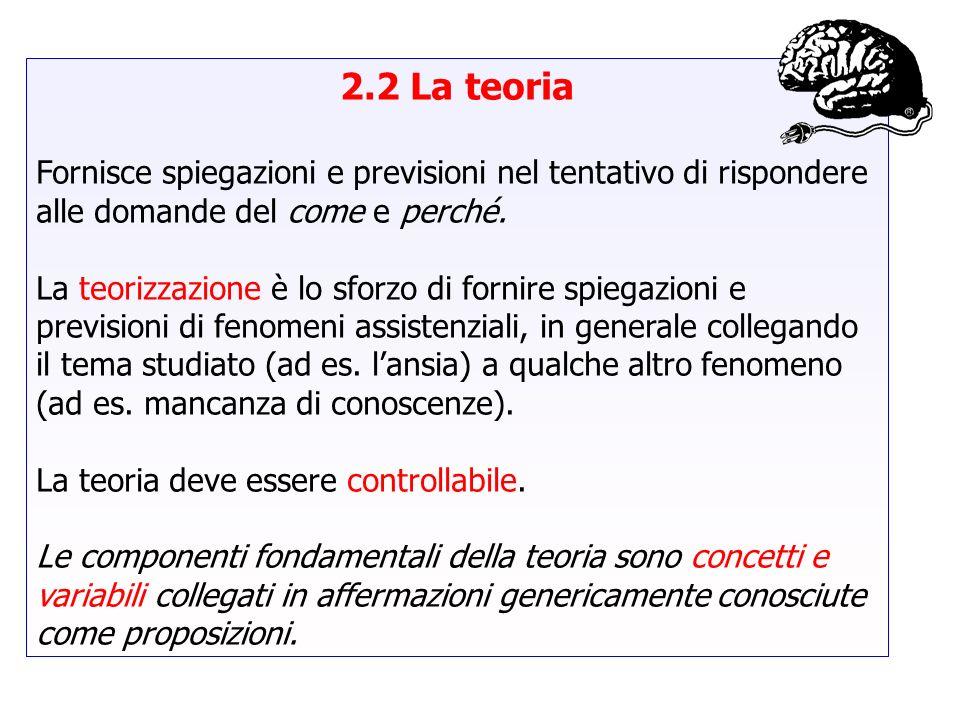 2.2 La teoriaFornisce spiegazioni e previsioni nel tentativo di rispondere alle domande del come e perché.