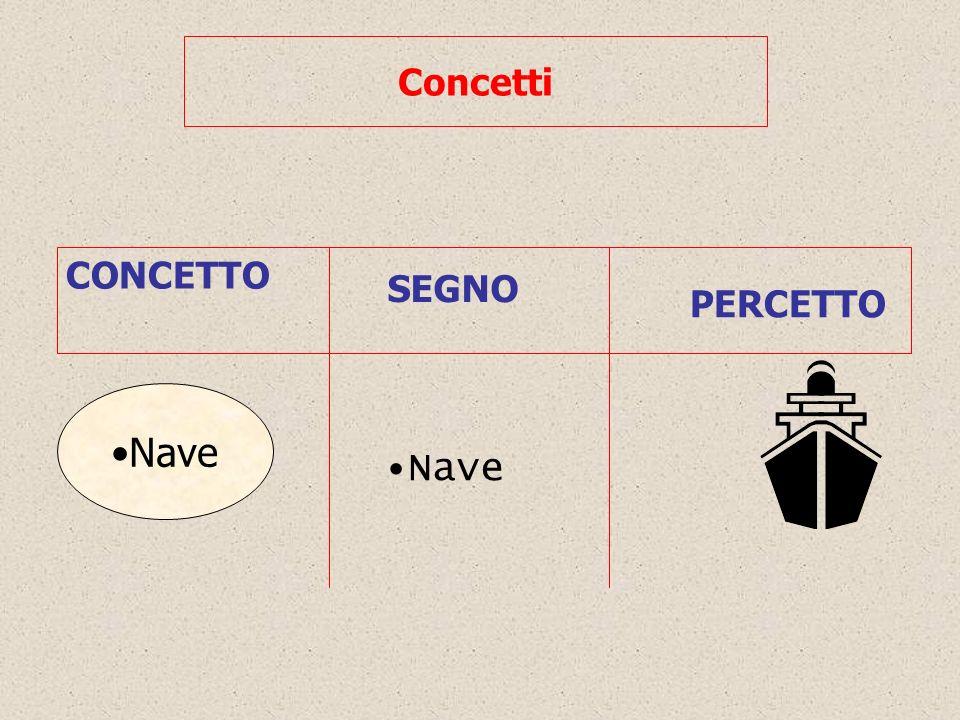 Concetti CONCETTO SEGNO PERCETTO Nave Nave