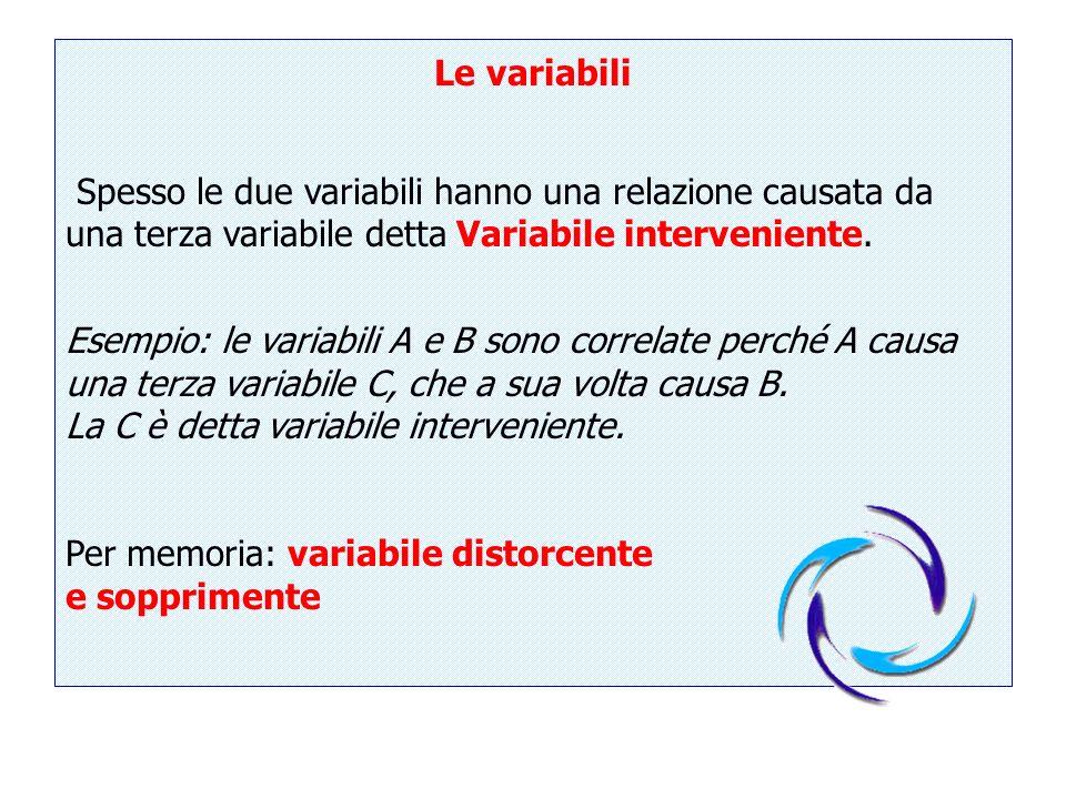 Le variabili Spesso le due variabili hanno una relazione causata da una terza variabile detta Variabile interveniente.