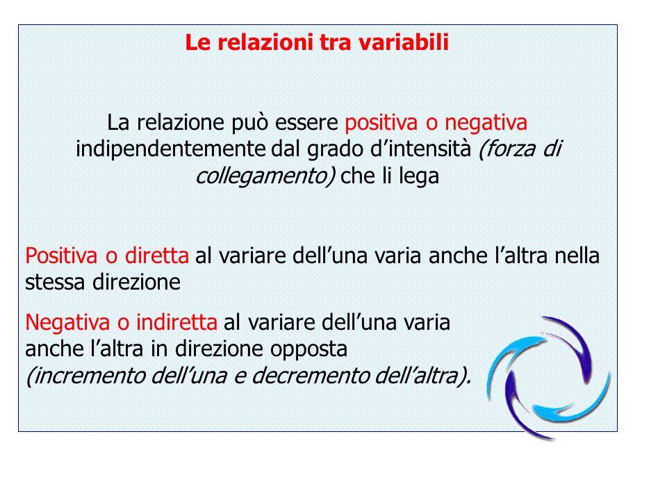 Le relazioni tra variabili