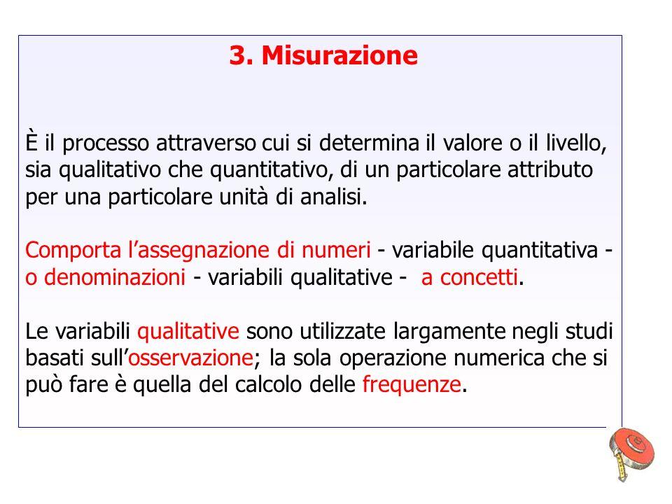 3. Misurazione