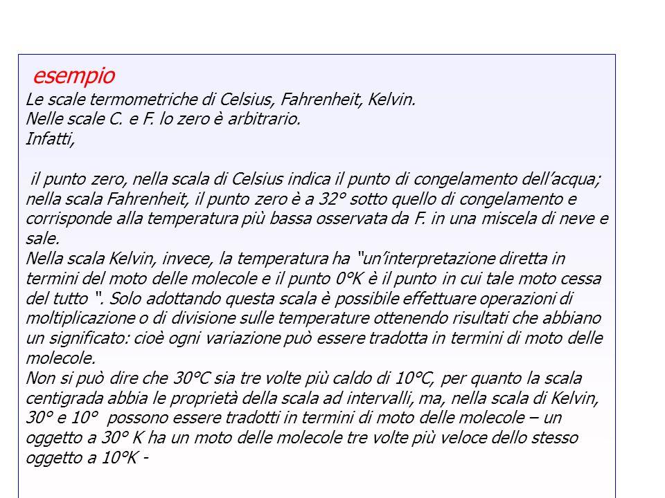 esempio Le scale termometriche di Celsius, Fahrenheit, Kelvin.