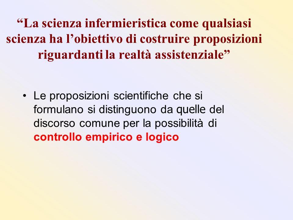 La scienza infermieristica come qualsiasi scienza ha l'obiettivo di costruire proposizioni riguardanti la realtà assistenziale
