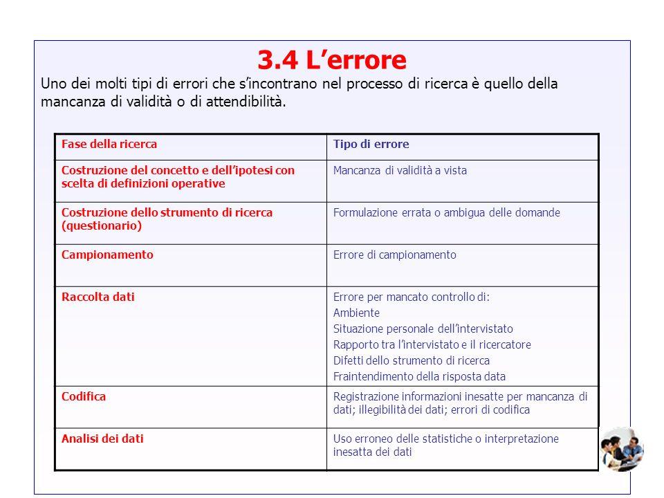 3.4 L'errore Uno dei molti tipi di errori che s'incontrano nel processo di ricerca è quello della mancanza di validità o di attendibilità.