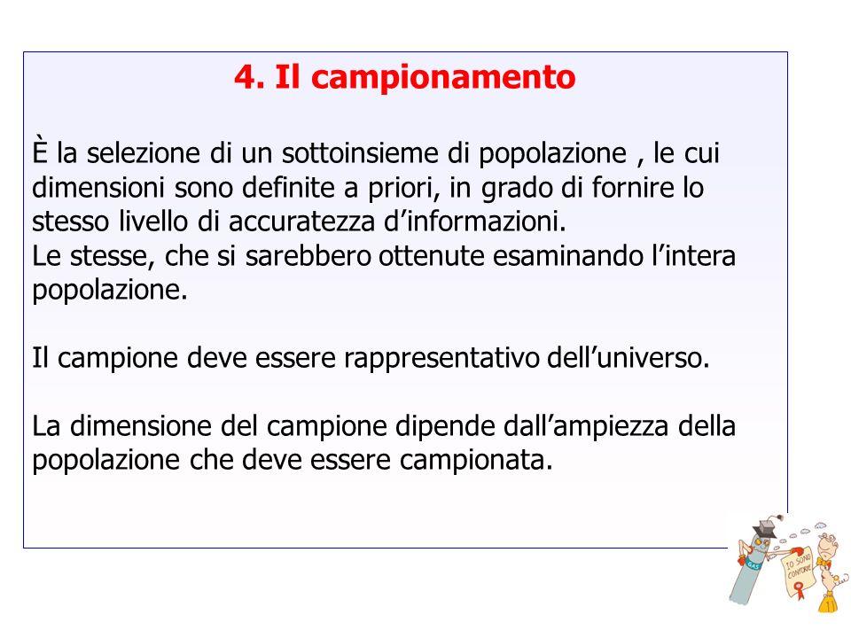 4. Il campionamento