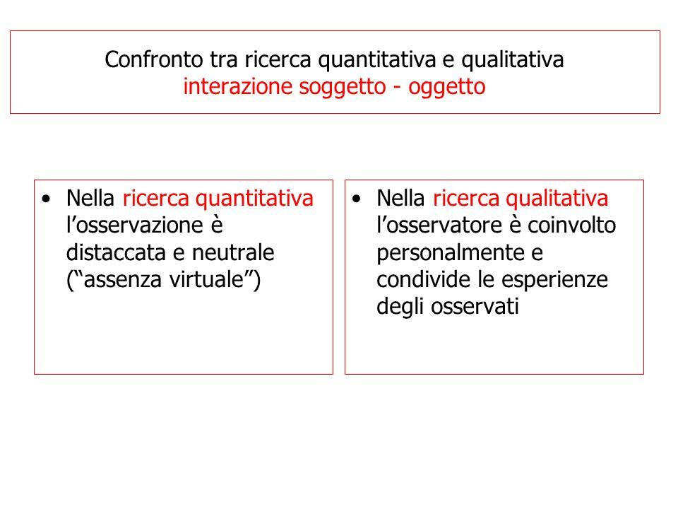 Confronto tra ricerca quantitativa e qualitativa interazione soggetto - oggetto