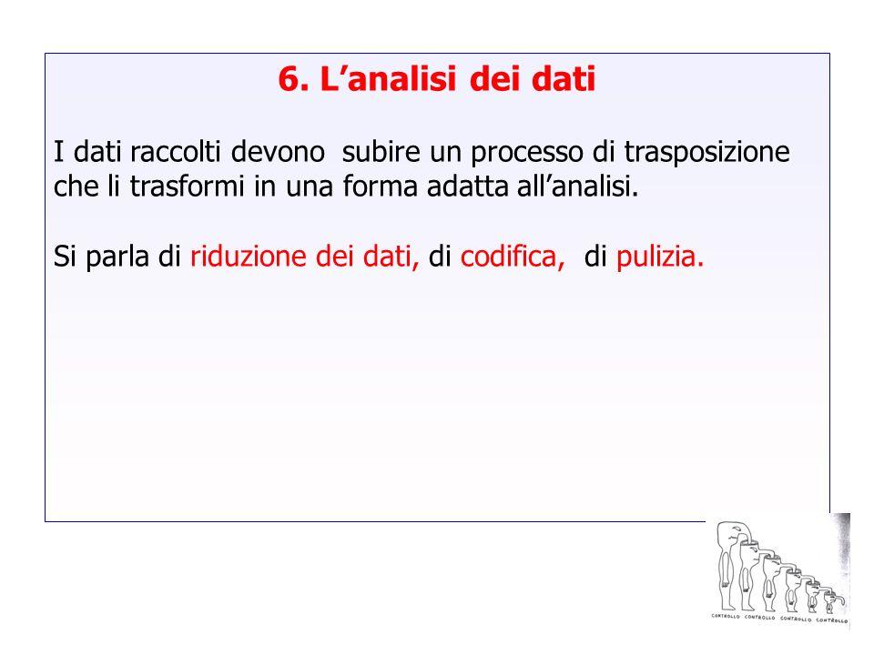 6. L'analisi dei dati I dati raccolti devono subire un processo di trasposizione che li trasformi in una forma adatta all'analisi.