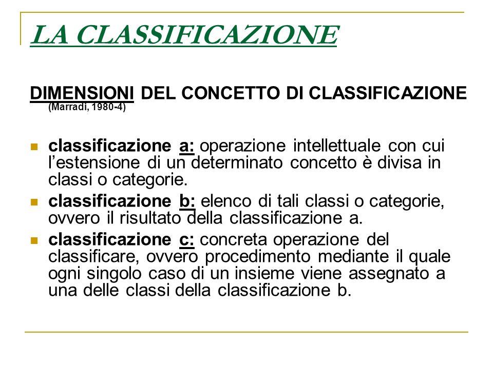 LA CLASSIFICAZIONE DIMENSIONI DEL CONCETTO DI CLASSIFICAZIONE (Marradi, 1980-4)