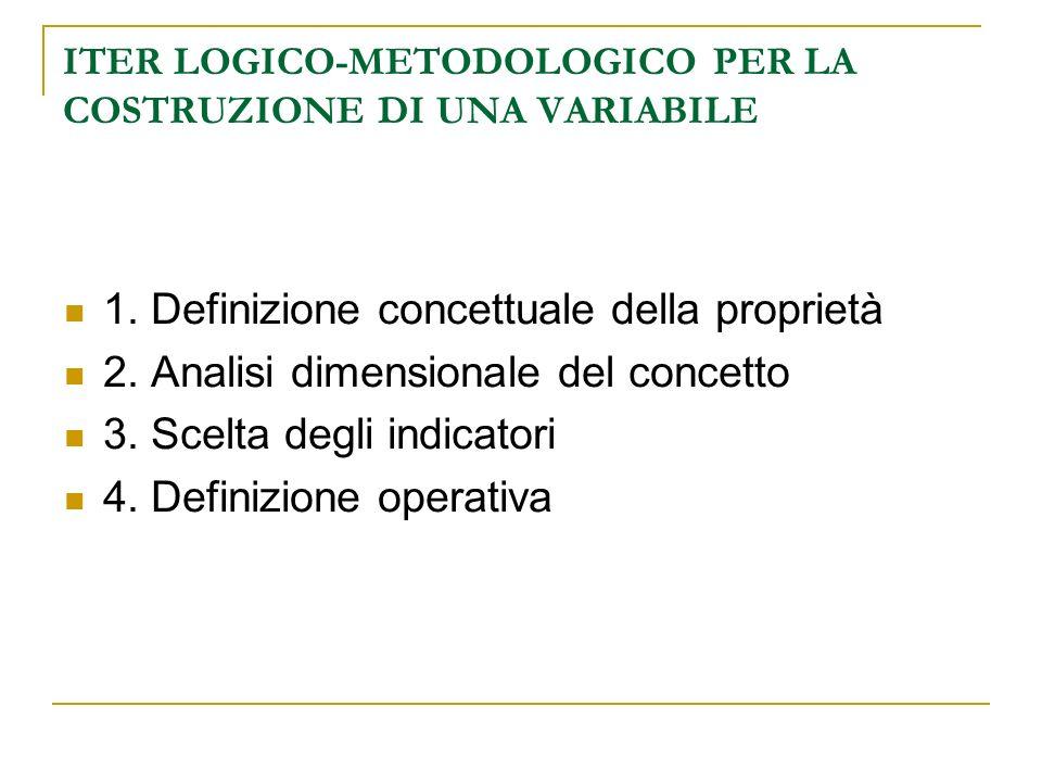 ITER LOGICO-METODOLOGICO PER LA COSTRUZIONE DI UNA VARIABILE