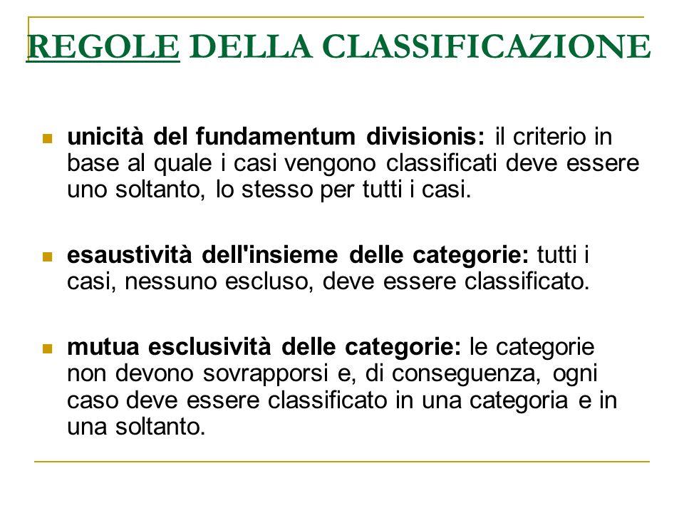 REGOLE DELLA CLASSIFICAZIONE