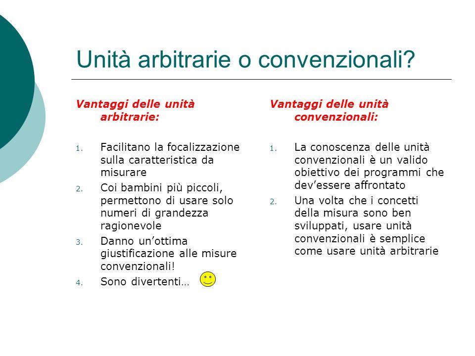 Unità arbitrarie o convenzionali