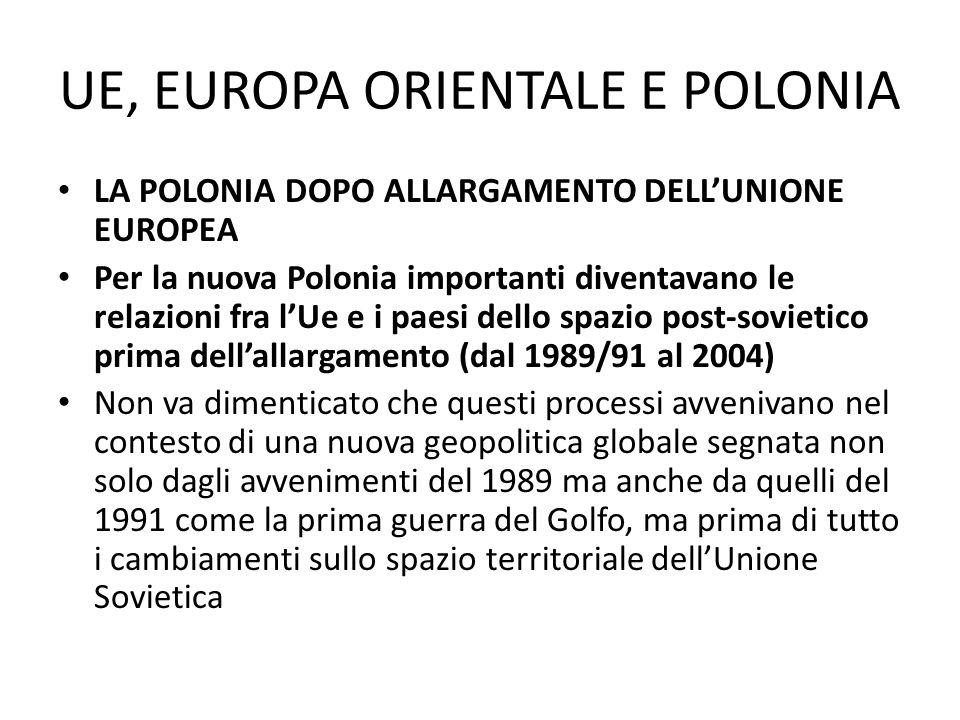 UE, EUROPA ORIENTALE E POLONIA