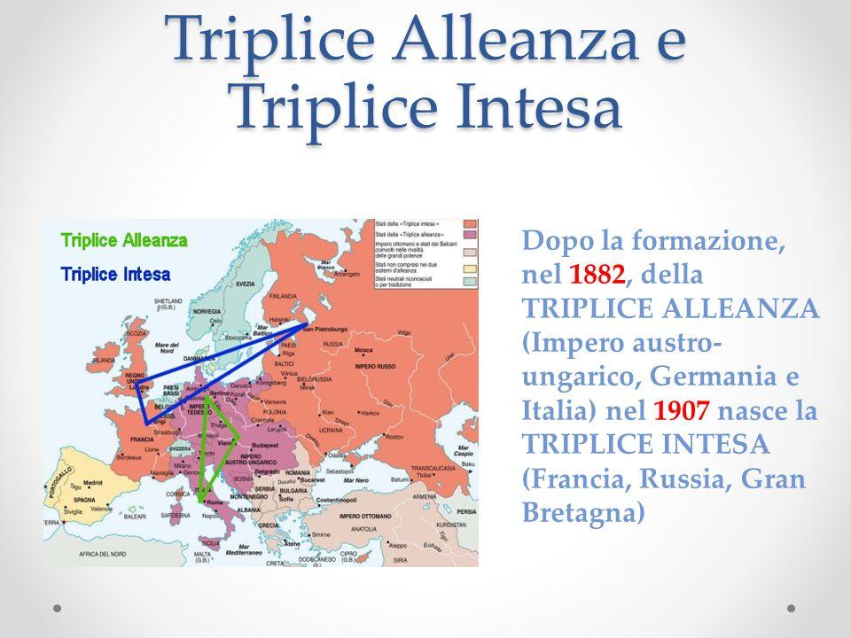 Triplice Alleanza e Triplice Intesa
