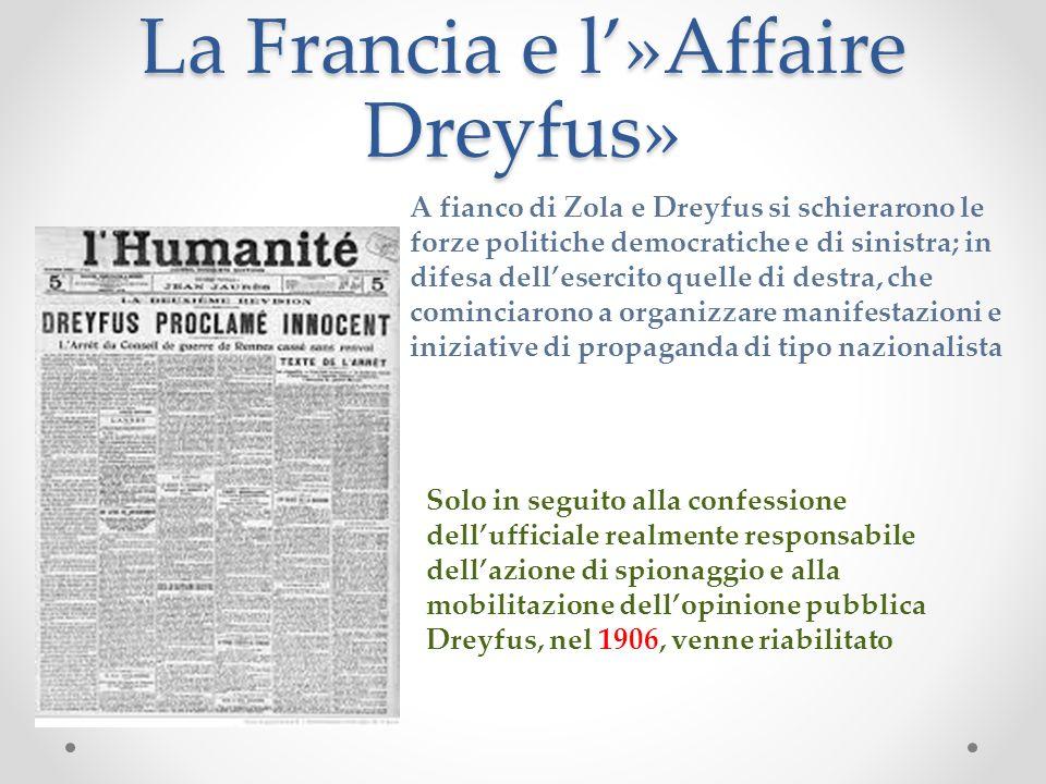 La Francia e l'»Affaire Dreyfus»